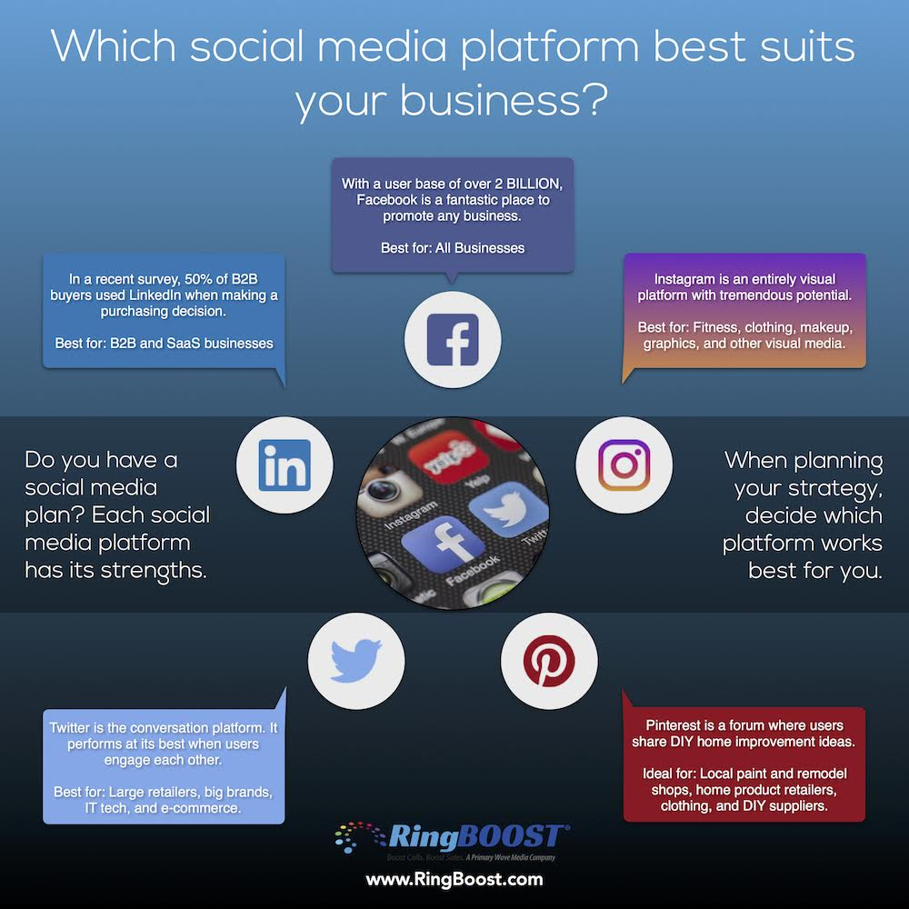 pick-your-platform-infographic